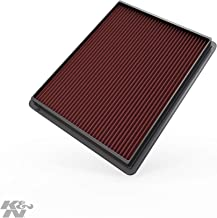 K&N engine air filter, washable and reusable: 1999-2019 Chevy/GMC Truck and SUV V6/V8 (Silverado, Suburban, Tahoe, Sierra, Yukon, Avalanche) 33-2129