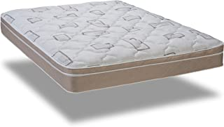 Wolf Slumber Express Pillow Top Back Aid 10-Inch Innerspring Mattress, Full, Bed in a Box, Made in the USA