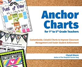 Best reading anchor charts 1st grade Reviews