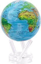 blue ocean relief mova world globe