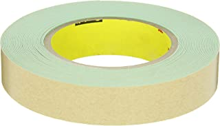 3M Impact Stripping Tape 500 Green, 1 in x 10 yd 33.0 mil (Case of 9)