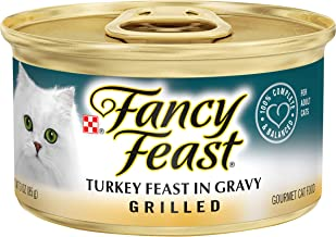 Best Canned Turkey Gravy [2020 Picks]