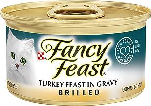 Best Canned Turkey Gravy [2020 Picks]
