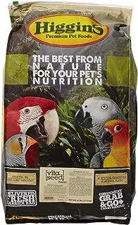 Higgins 466119 Higg Nederlands Vita Seed Parrot Food, 25-Pound