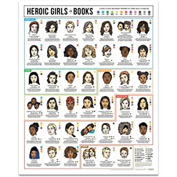 Heroic Girls in Books Poster - Inspirational Gift for Girls & Teens, 16 x 20 inch Wall Art Charts Strong Girl Characters for Young Adult Readers: Sci-Fi, Fantasy, LGBTQ, Social Justice