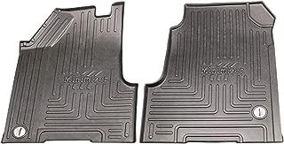 electric floor mats