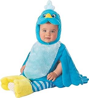 Best blue bird costume Reviews
