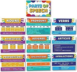 Sproutbrite Parts of Speech Bulletin Board Border Set for Teachers