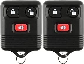 KeylessOption Keyless Entry Remote Control Car Key Fob Alarm for Ford Lincoln Mercury CWTWB1U345 (Pack of 2)