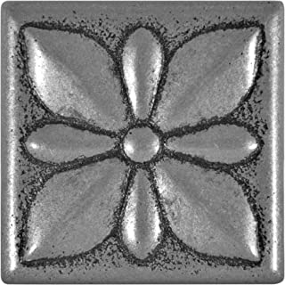 Pewter Nickel Metallic 2
