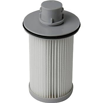 Filtre Ef17 protection moteur aspirateur ELECTROLUX TWINCLEAN