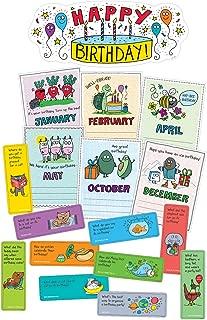 Creative Teaching Press So Much Pun Happy Birthday Bulletin Board Set (3107)