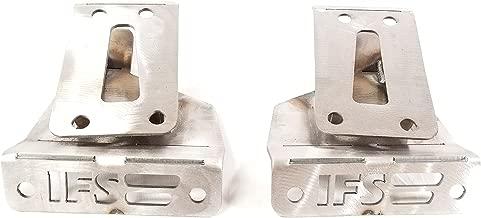 Ingenuity Fab and Speed BRA-C10-636