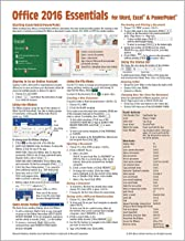 powerpoint 2007 quick reference card