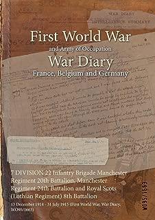 8th battalion war diary