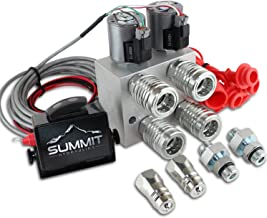 Hydraulic Multiplier, SCV Splitter / Diverter Manifold Valve Kit with Couplers and Switch Box Control, Turn 1 Circuit into 2 Circuits!