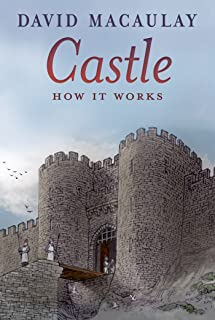Castle: How It Works