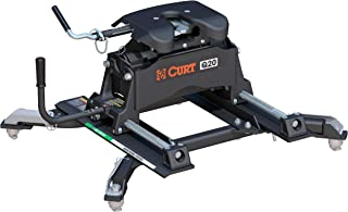 CURT 16687 Black Q20 5th Wheel Slider Hitch for Ram Puck System, Short Bed Trucks, 20,000 lbs