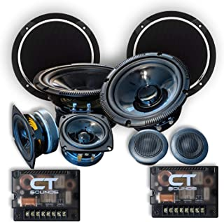CT Sounds Strato 6.5 Inch 3-Way Car Audio Component Speaker Set