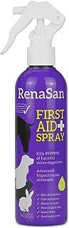 RenaSan Spray de Primeros Auxilios 250ml - Para todos los