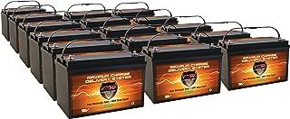 VMAXSLR125-16 QTY16 Vmaxtanks AGM 125ah EA 2000AH Total Solar Wind Power Backup AGM 12V VMAX Deep Cycle solar Battery