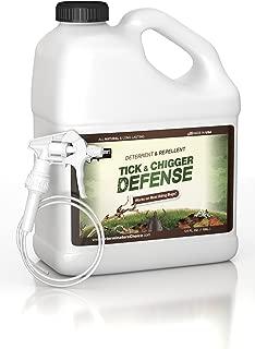 chigger repellent spray