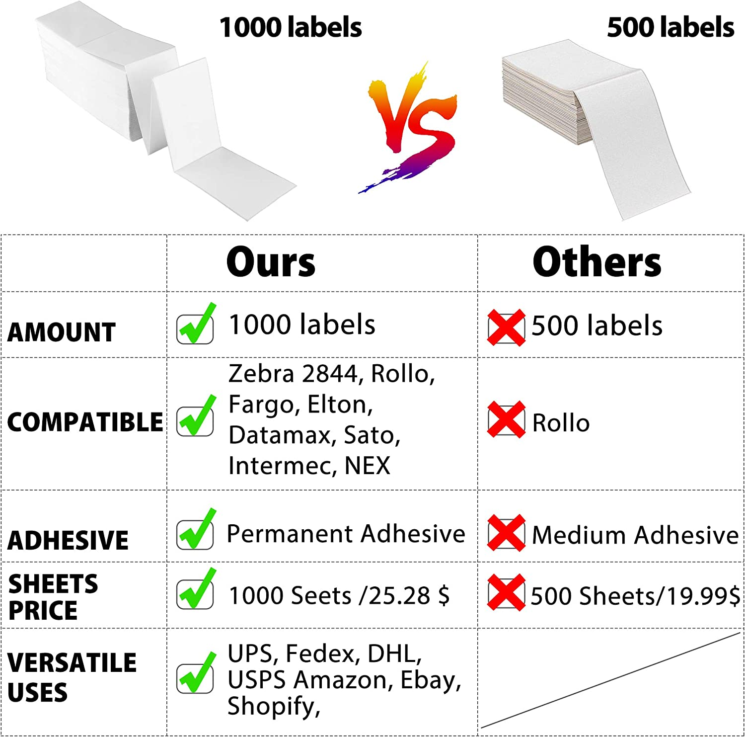 Permanent Adhesive LotFancy Fanfold 4x6 Direct Thermal Labels 2 Stacks Rollo Thermal Printer 4000 Labels Total Perforated White Mailing Shipping Labels Compatible with Zebra