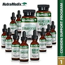 NutraMedix Cowden Support Program Month 1 (12 Piece Protocol)