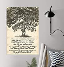 hardoinstephane There are Place I'll Remember Poster All My Life, Though Some Have Changed Funny Quote
