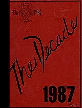 (Reprint) 1987 Yearbook: Kirby Hall High School, Austin, Texas