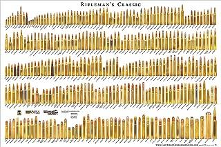 Cartridge Comparison Guide Rifleman's Classic - Bullet Poster