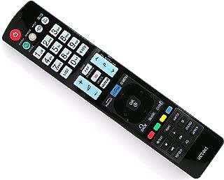 Amazon.es: ElectronicsWorlds - TV, vídeo y home cinema: Electrónica