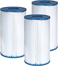 3 Pack Guardian Pool Spa Filter Replaces Unicel C-4335 Series IV Rainbow Dynamic FC-2385 PRB35-IN