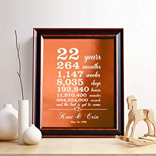 Personalized 22nd Copper Anniversary Gift for Him or Her,