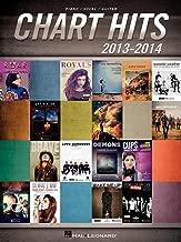 Best maramon songs 2013 Reviews