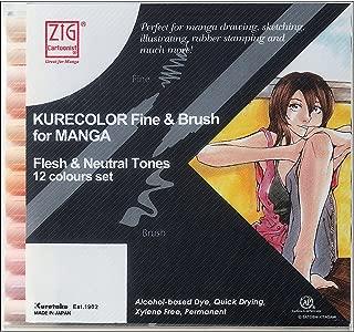 Best kurecolor fine & brush Reviews