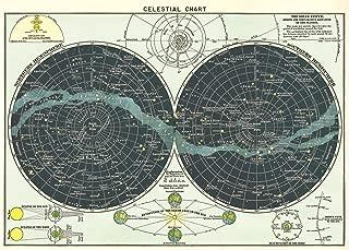 Cavallini Decorative Wrap Poster, Celestial Chart, 20 x 28 inch Italian Archival Paper (WRAP/Celest)