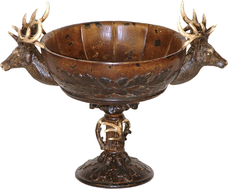 Sterling Decorative Stag Head Pedestal Dish