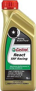 Mejor React Srf Racing