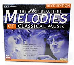 Most Beautiful Melodies of Classical Music