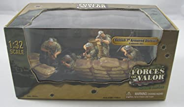 Forces of Valor 1:32 Scale British 7th Armored Division El-Alamein 1942