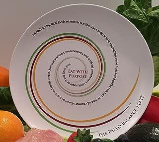 paleo diet portion plate