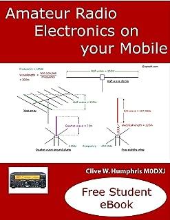 free mobile amatuer