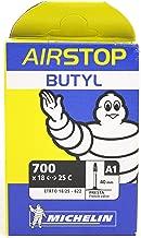 butyl tube price