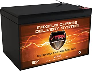 vmax battery replacement