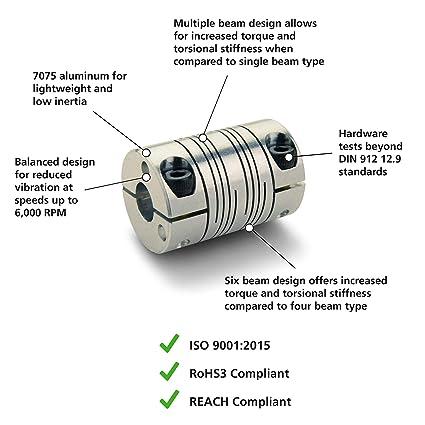 31.75mm Length Metric Ruland FCMR19-6-6-A Clamping Beam Coupling 6mm Bore B Diameter Polished Aluminum 2.94 Nm Nominal Torque 19.05mm OD 6mm Bore A Diameter