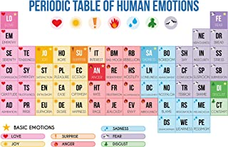 EzPosterPrints Periodic Table of Emotions Poster - Funny Periodic Table About Emotions - Wall Art Print for Home Office Kidsroom Classroom School Décor - 36x24 inches, WE Ship ON Same Day