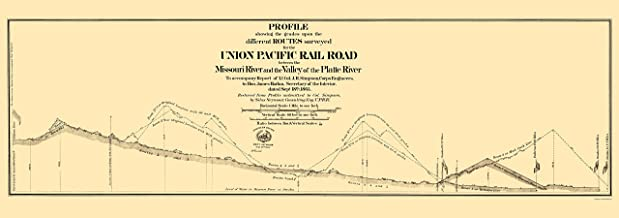 MAPS OF THE PAST Union Pacific Railroad - Seymour 1865-23 x 65.37 - Glossy Satin Paper