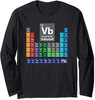 mo periodic table