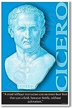 Ancient Rome: Cicero Quote